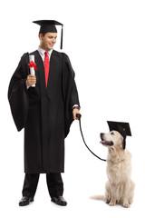 primo soccorso cane